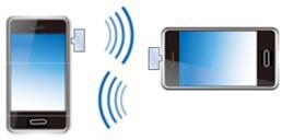 スマートフォン、タブレット間でのデータ転送