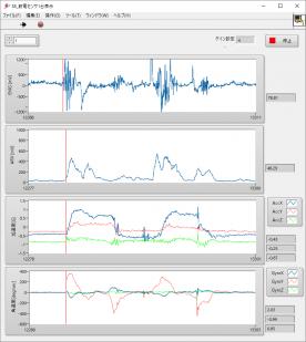 筋電/積分筋電/加速度/角速度viewer