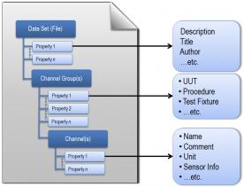 TDMSファイル形式